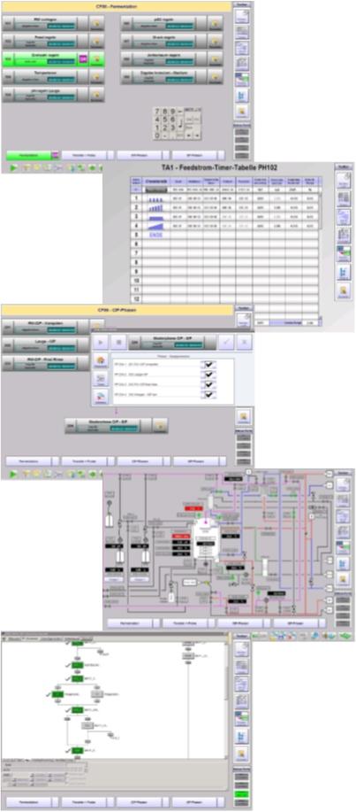 Start_Fermenter_automatisierung